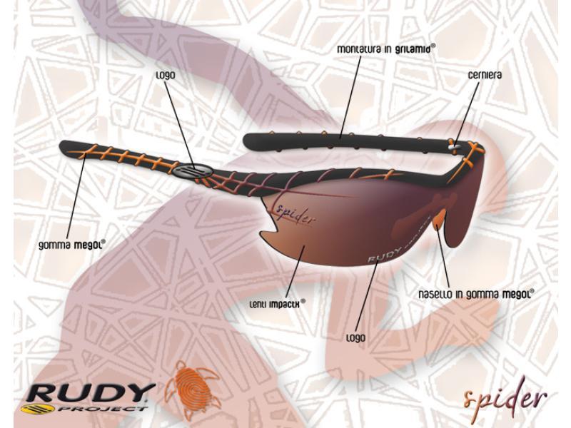 spider occhiali